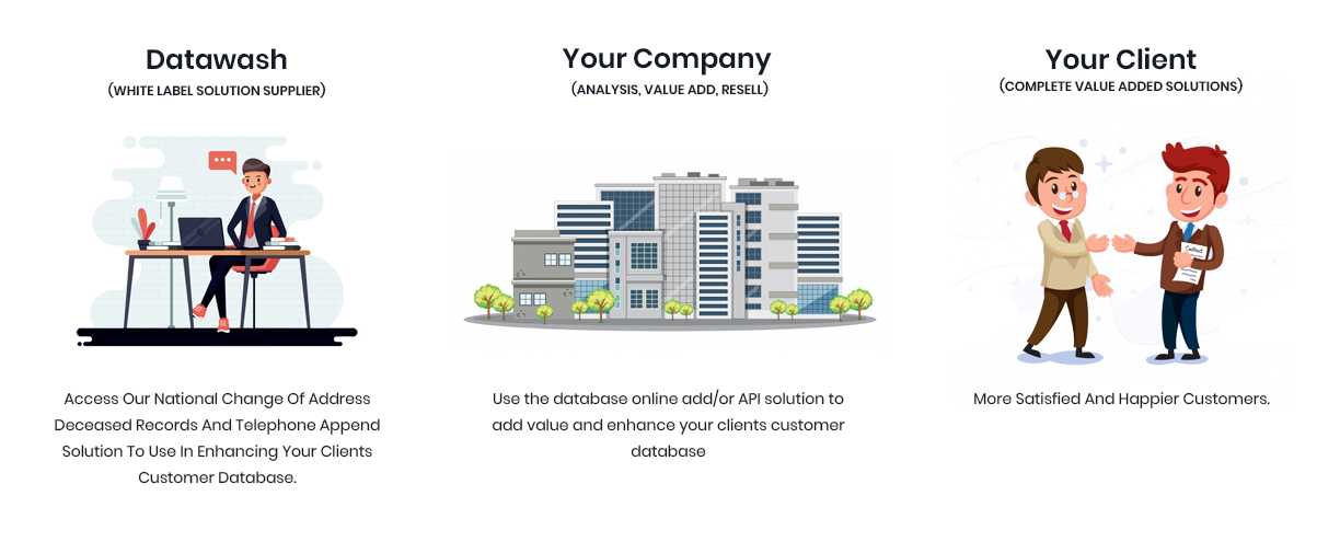 White label data solutions